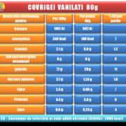 Valori nutritionale covrigei vanilati 80g
